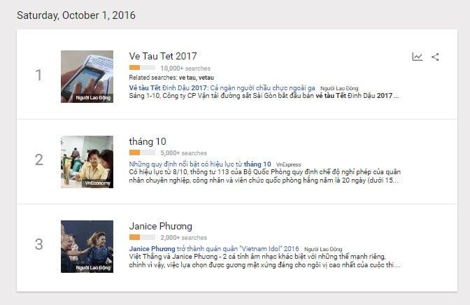 xu-huong-tim-kiem-2016-hoangbcs-com