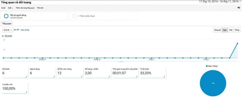 huong-dan-tu-cai-dat-google-analytics-vao-wordpress-14-hoangbcs-com