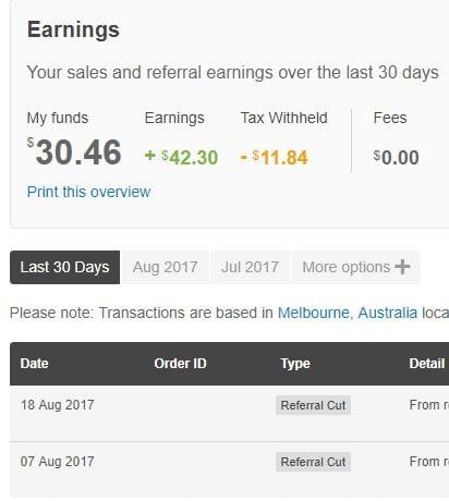 cách kiếm tiền thật trên mạng với affiiate themeforest