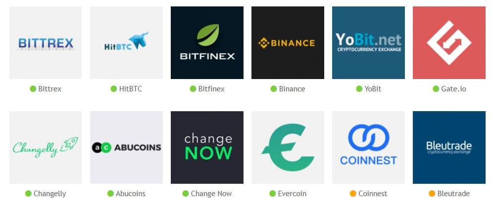 các sàn giao dịch bitcoin gold tốt nhất