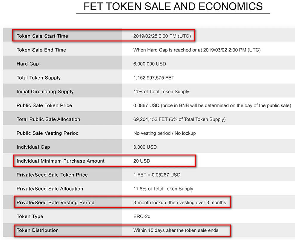 Thông tin dự án IEO FET