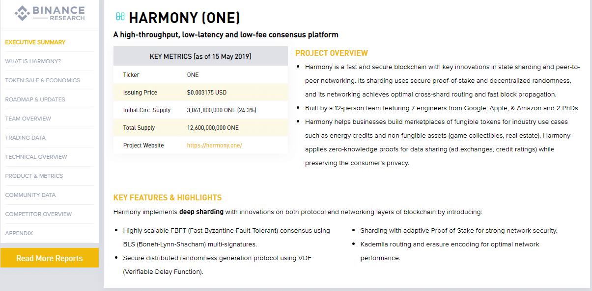 thông tin dự án trên sàn binance